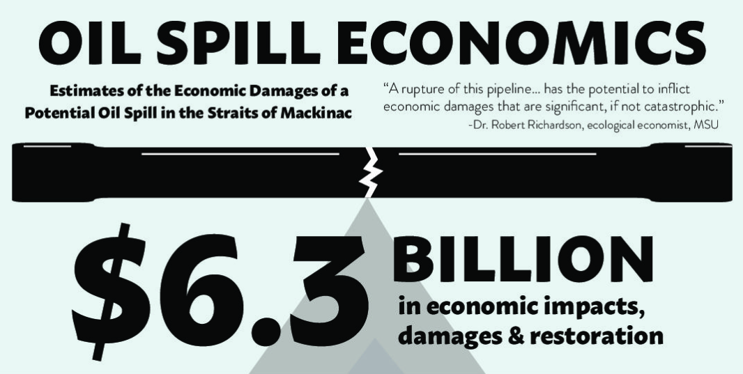 Image: Oil & Water Don't Mix
